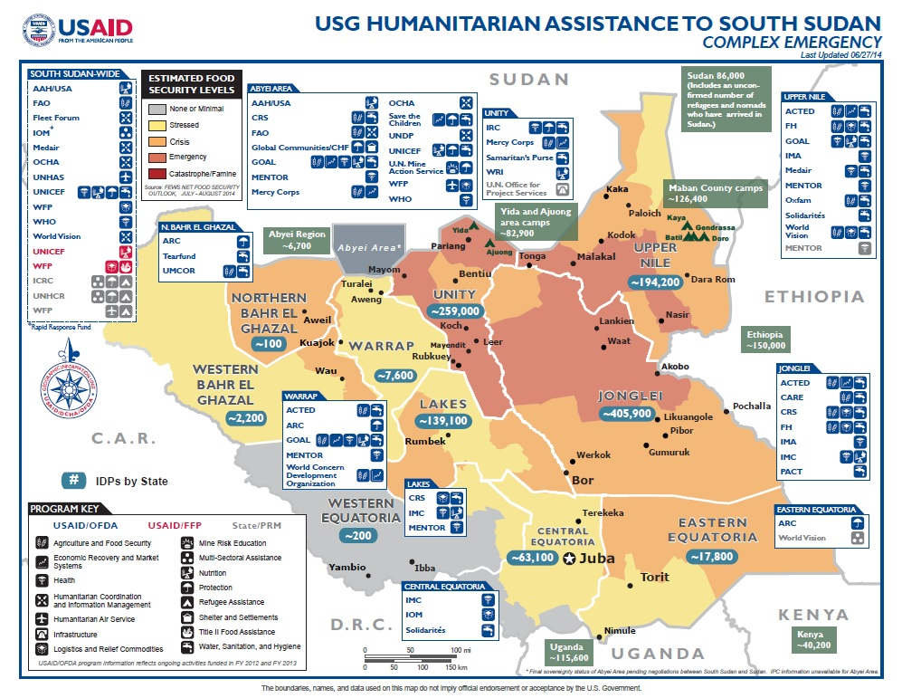 USAID-SOUTH SUDAN